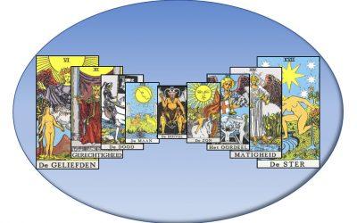 Tarotkaarten met waarnemingen door Peter Coppens